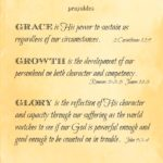 Bible: Grace, Growth, and Glory